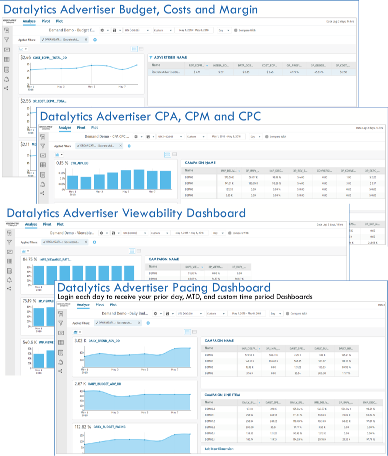 Datalytics Advertiser Dashboard