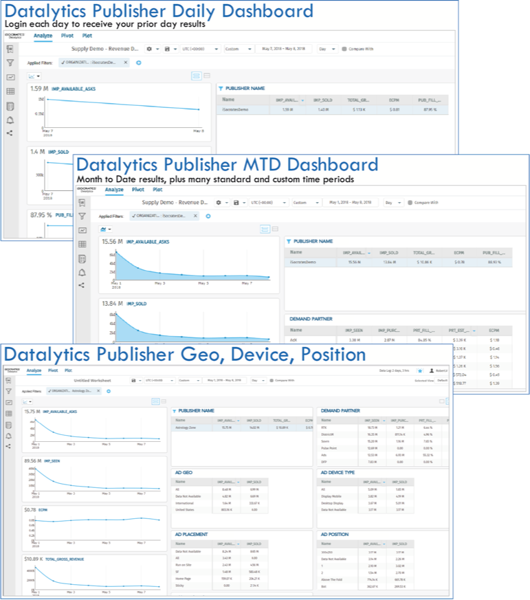 Datalytics Publisher Dashboard
