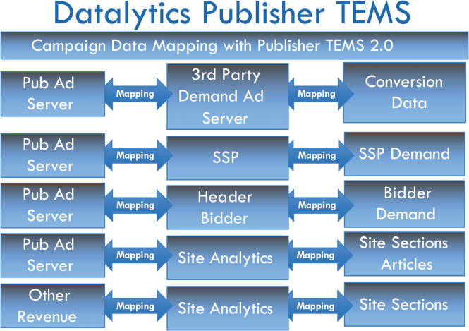 Datalytics Publisher TEMS