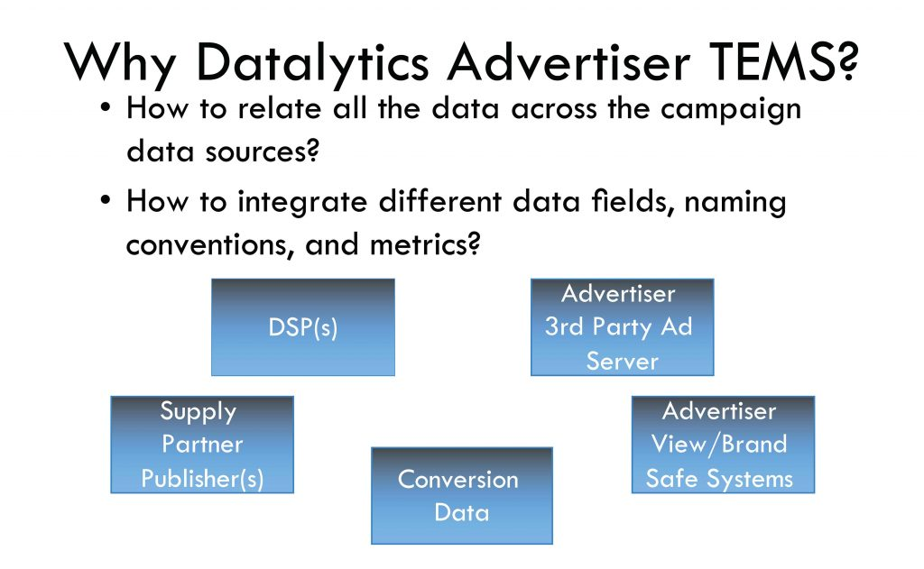 Datalytics Advertiser TEMS